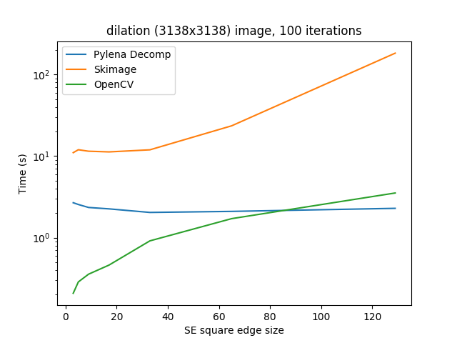 20200325/figs/Dilation_SERect.png